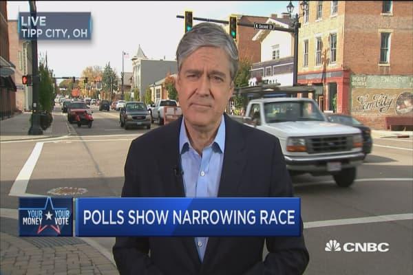 Polls show narrowing race