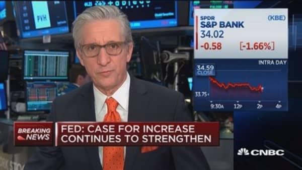 Pisani: Market's doing a lot of work already