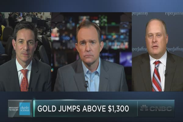 Gold breaks above $1,300 – what's next?