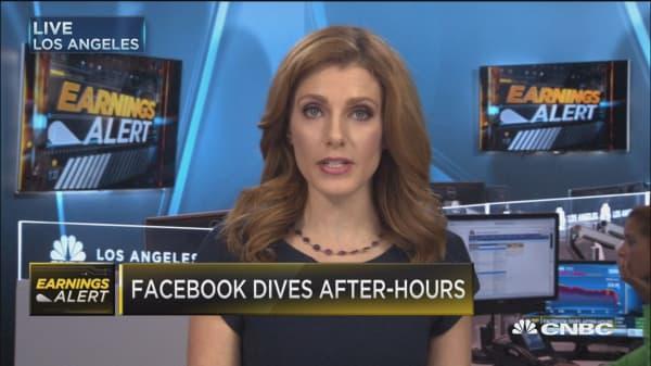 Facebook dives after-hours
