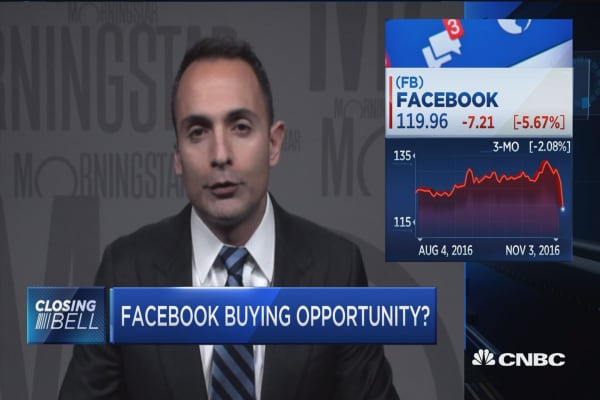 Facebook buying opportunity?