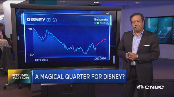 Options Action: A magical quarter for Disney?