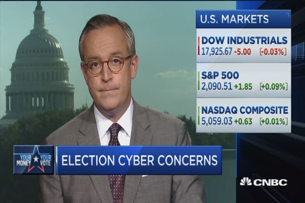 Election cyber concerns