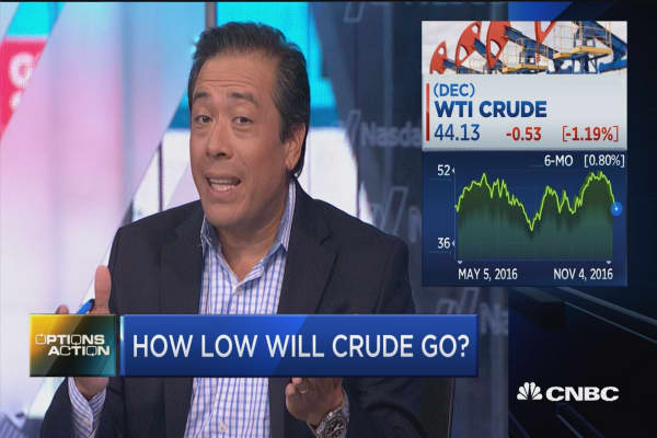 The contrarian crude call