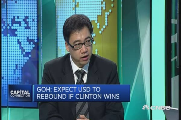 Mexican peso has been standout trade: Expert