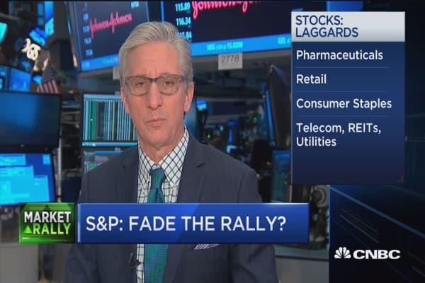 S&P: Fade the rally?