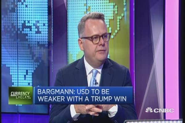 Prepare for high volatility: Expert