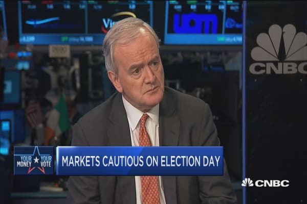 Markets cautious on election day