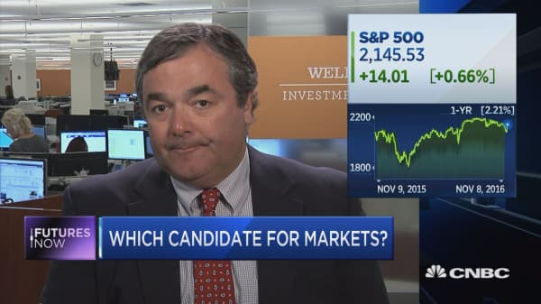 Don't panic. Stocks are going up no matter who wins: Wells Fargo