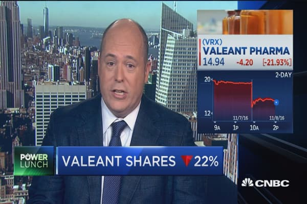 Wells Fargo's Maris: Sell Valeant