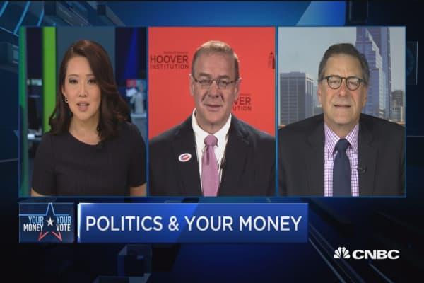 Minerd: A Clinton win & divided Congress good for the markets