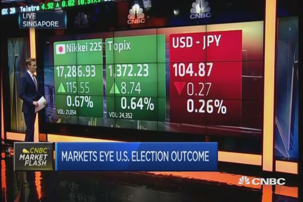Asian markets in the green