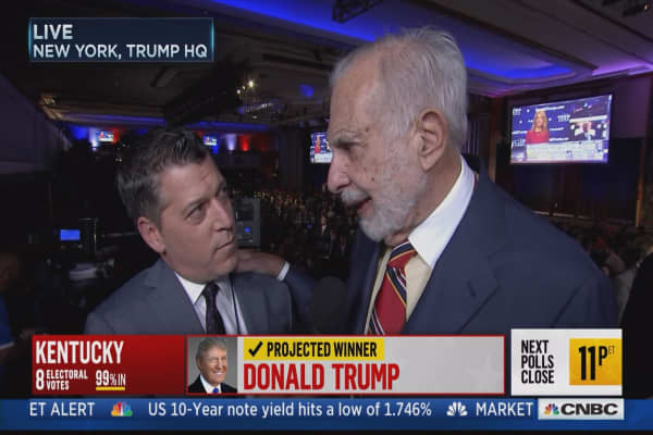 Icahn: Trump doing better than I thought