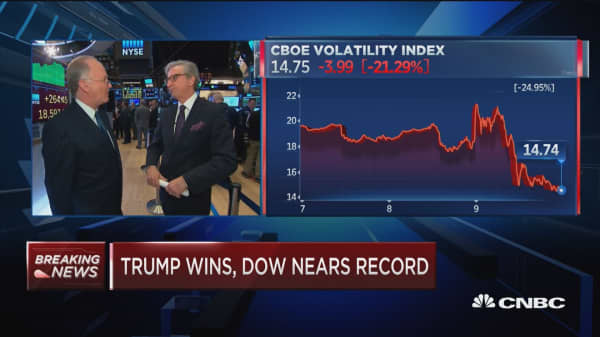 Pisani: Consensus has been wrong on so many big issues