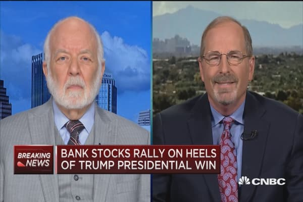 Bove: Trump win a grand slam home run for banks