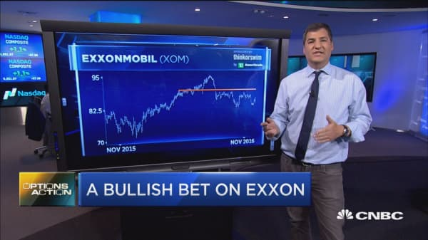Options Action: A bullish bet on Exxon
