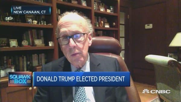 President elect Trump vs presidential candidate Trump