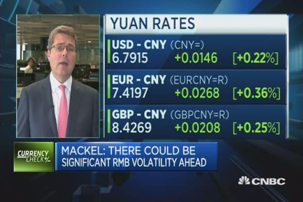 The Trump impact on FX
