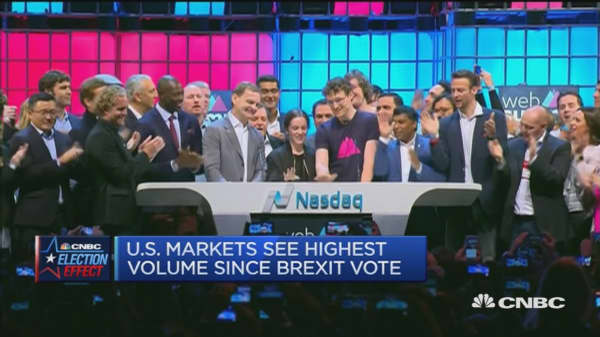 Nasdaq CEO: See financials & health care doing well