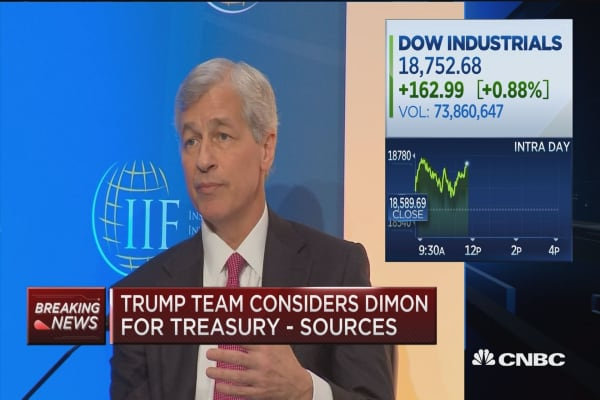 What happens if Jamie Dimon becomes Treasury Secretary?