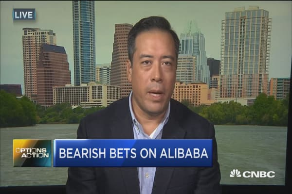 Options Action: Bearish bets on Alibaba