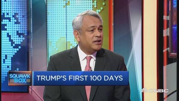 Trump Investing