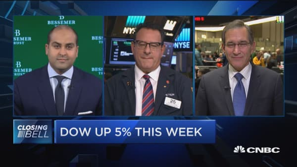 Closing Bell Exchange: Is Trump rally sustainable?