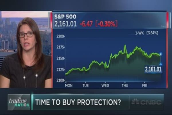 Time to buy protection?