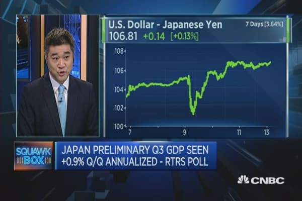 Japan GDP will be 'a very soft number': Strategist