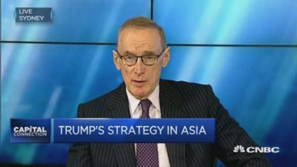 Is the pivot Asia still alive?