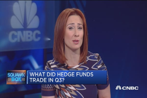 What did hedge funds trade in Q3?