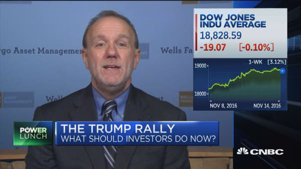 Paulsen: The biggest thing to me is the dollar