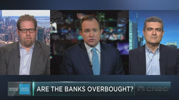 Are the banks overbought?