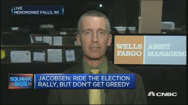 Don't get greedy on the election rally: Strategist