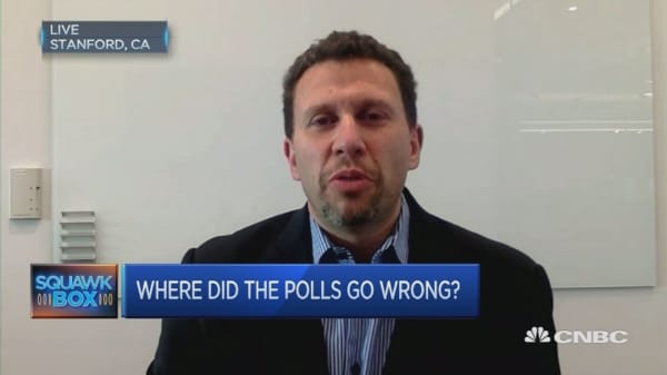 The end of polling as we know it?