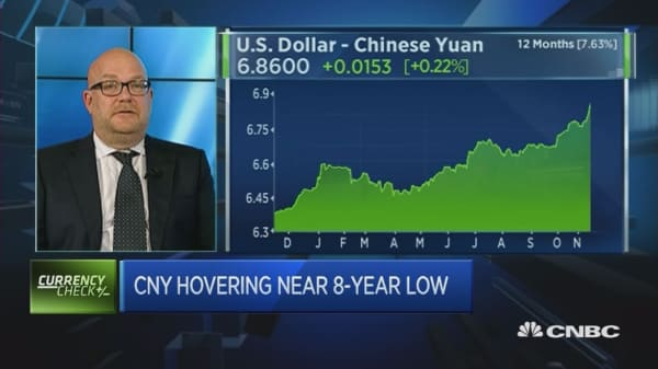 More yuan weakness ahead?