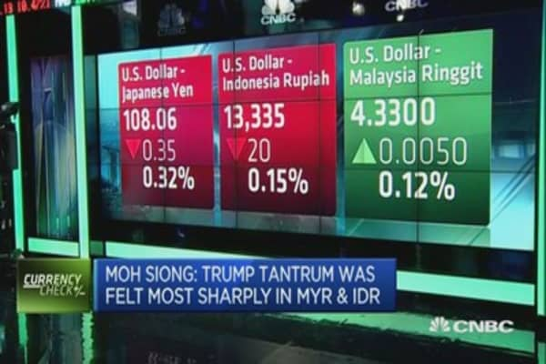 The currencies worst hit by the Trump tantrum