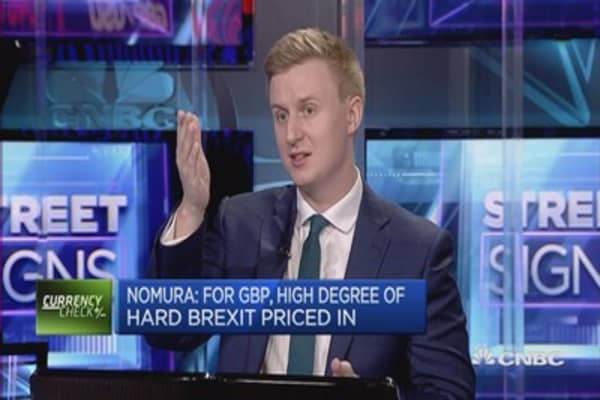 For GBP, high degree of hard Brexit priced in: Nomura