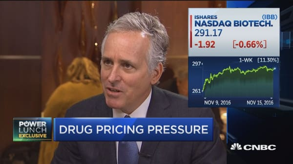 Drug pricing pressure