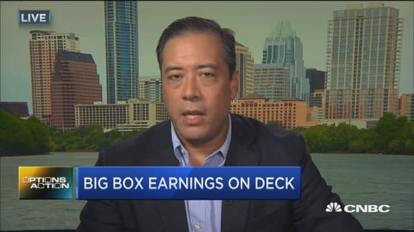 Options Action: Big box earnings on deck