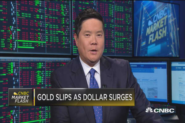 Gold slips as dollar surges