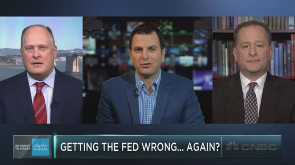 Is the market getting the Fed wrong… again?