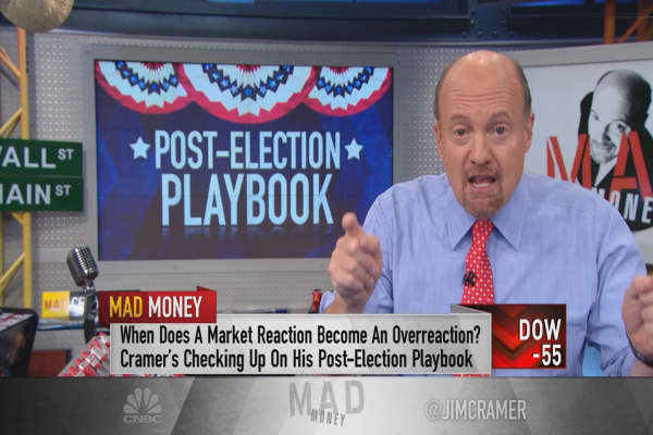Cramer throws a red flag on prison and gun stocks