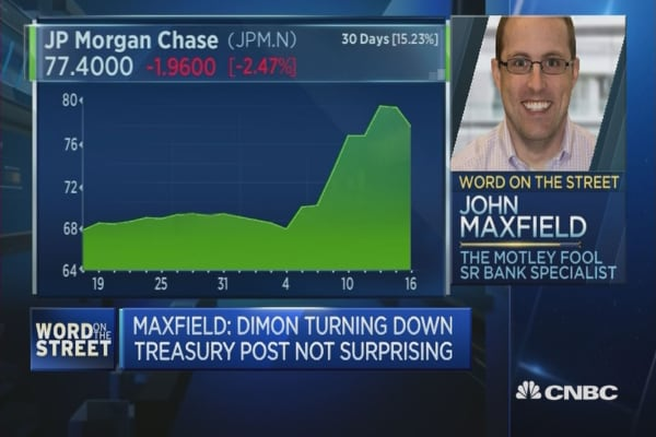 Not surprising if Jamie Dimon turns down Treasury post: Expert