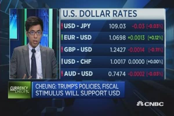 USD will gradually strengthen into 2017: Strategist