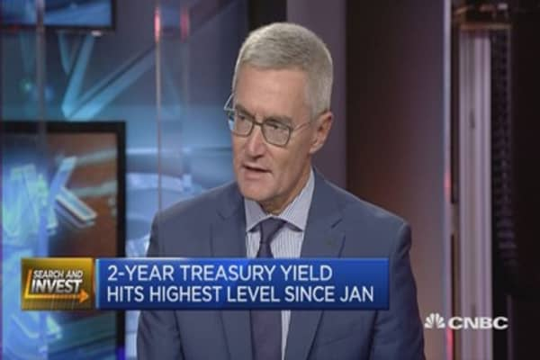 Repricing of bond markets not major bear market: Carmignac