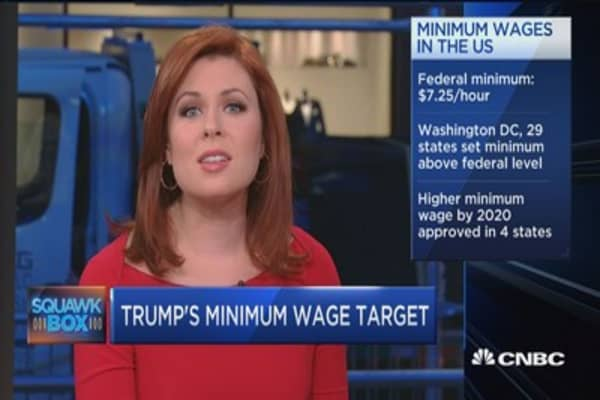 Trump's minimum wage target