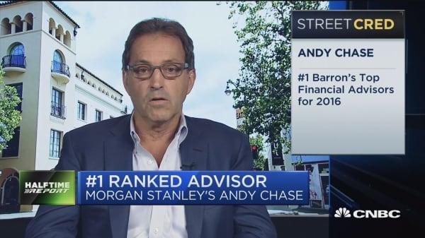 Chase: I'm relatively bullish on the market