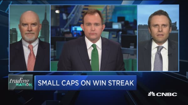 Trading Nation Small Cap search