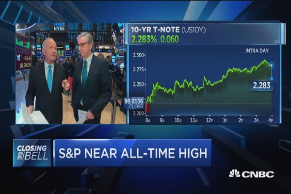 Pisani: Essentially at all-time highs for all major indexes